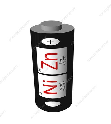 Nickel-zinc battery, conceptual image