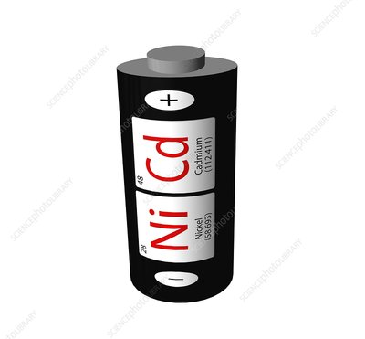 Nickel-cadmium batteries, conceptual image