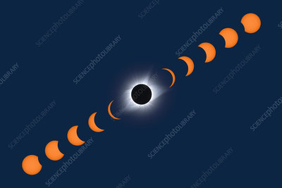 Partial Phases, Totality, Solar Eclipse, 21 August 2017
