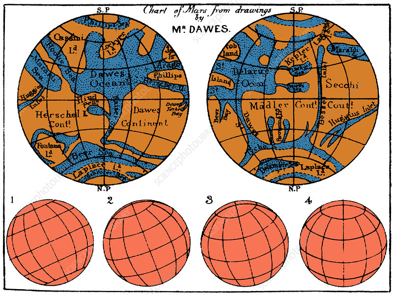 Richard Proctor Mars Map, 1860s