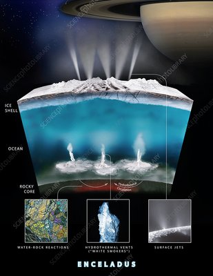 Enceladus hydrothermal activity and geysers, illustration
