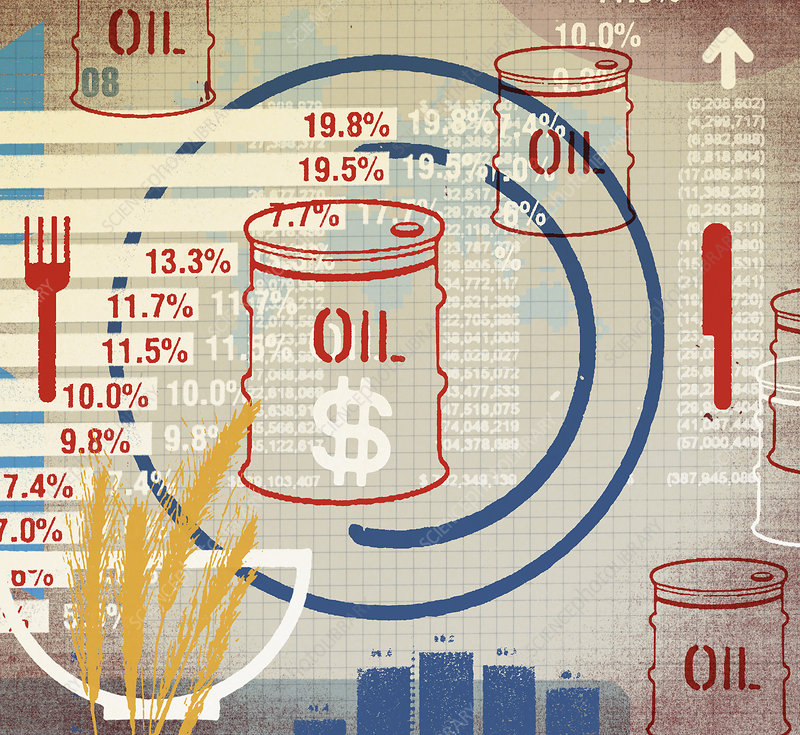 Oil commodity prices, illustration