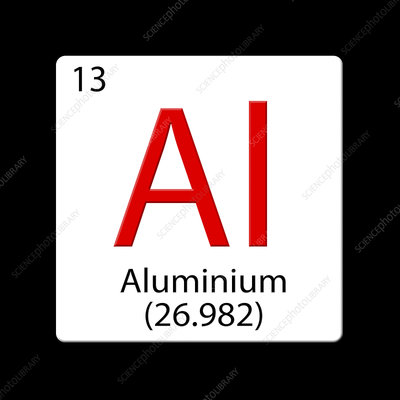 Aluminium, chemical symbol