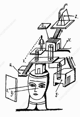 Building constructions growing from man's head, illustration