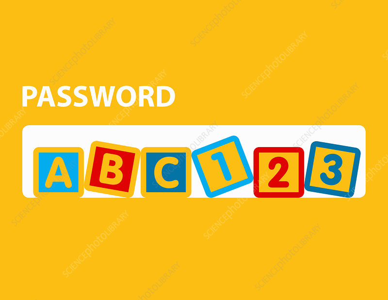 Bad password, illustration