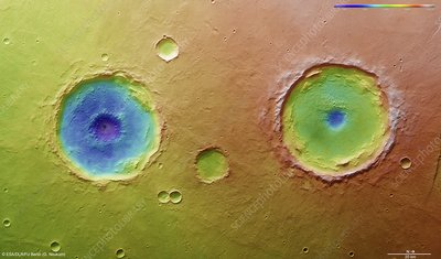 Twin craters, Mars Express image