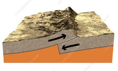 Convergent tectonic plate boundary, illustration