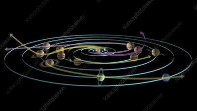 Trajectories of Jupiter and Saturn probes, illustration