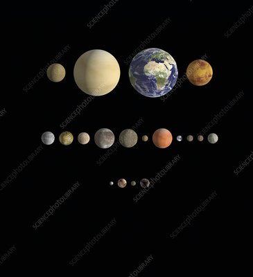 Solar system rocky planets and moons, illustration