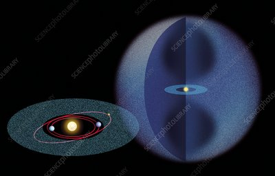 Kuiper belt and Oort cloud, illustration