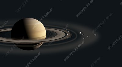 Saturn and its moons, illustration