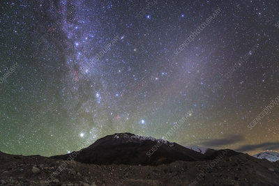 Milky Way over Tibet