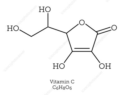 Molecular structure of vitamin C