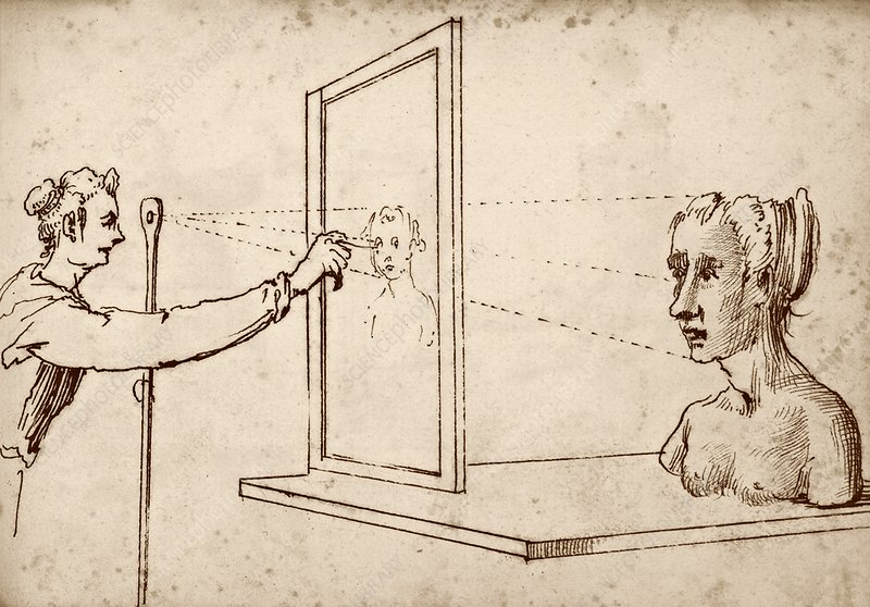 Perspective projection, 17th century
