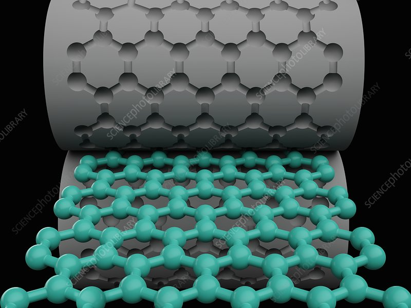Graphene sheet generator, illustration