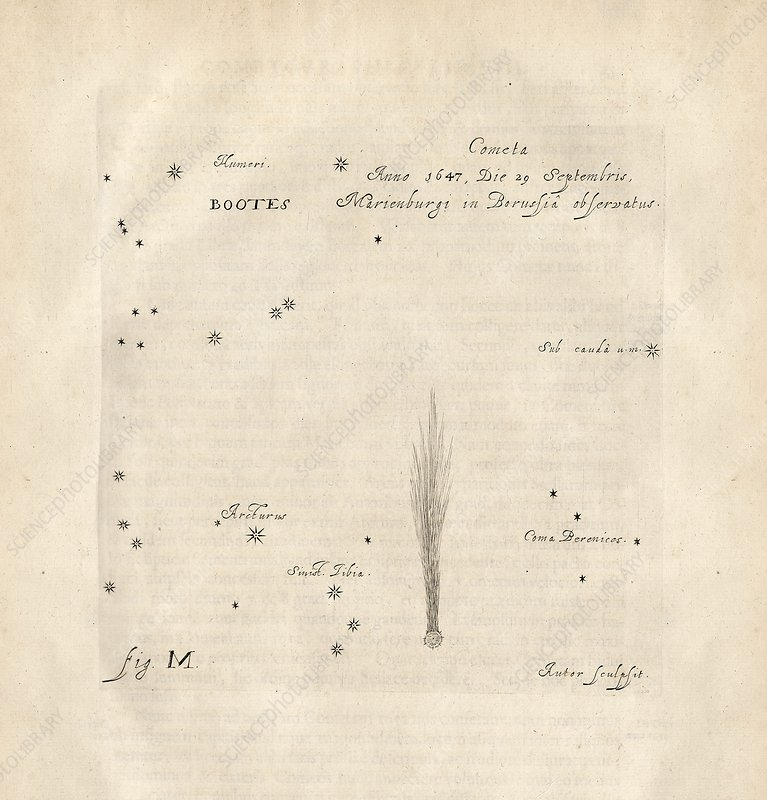 Comet of 1647, illustration