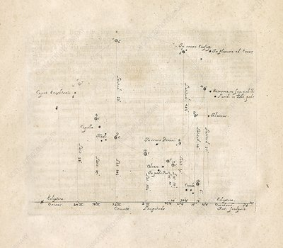 Comet of 1652, illustration