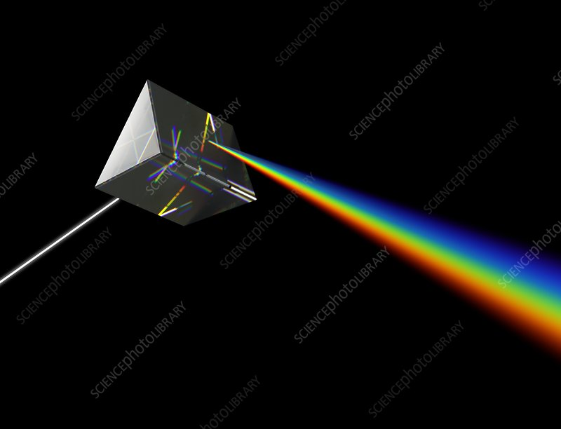 Glass prism and spectrum