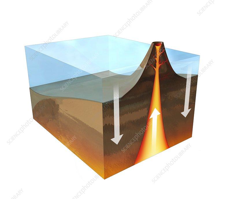 Effect of sea level on volcano, illustration