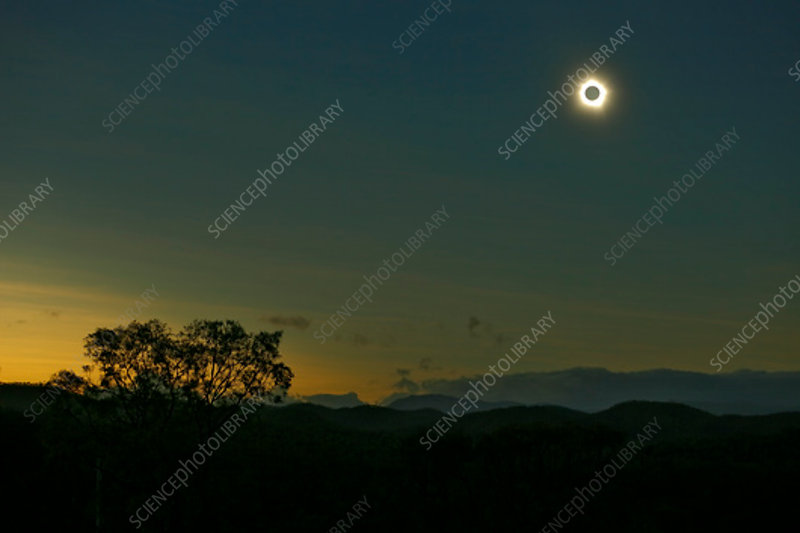 Total eclipse of the sun at totality