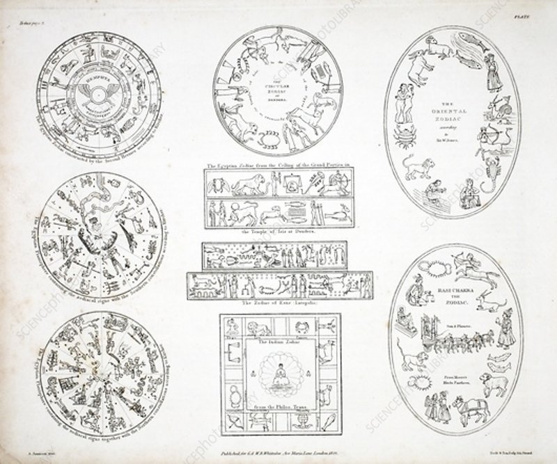 Various representations of the Zodiac, 1822