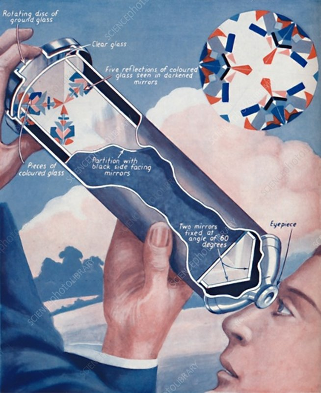 How The Kaleidoscope Makes Its Patterns, 1936