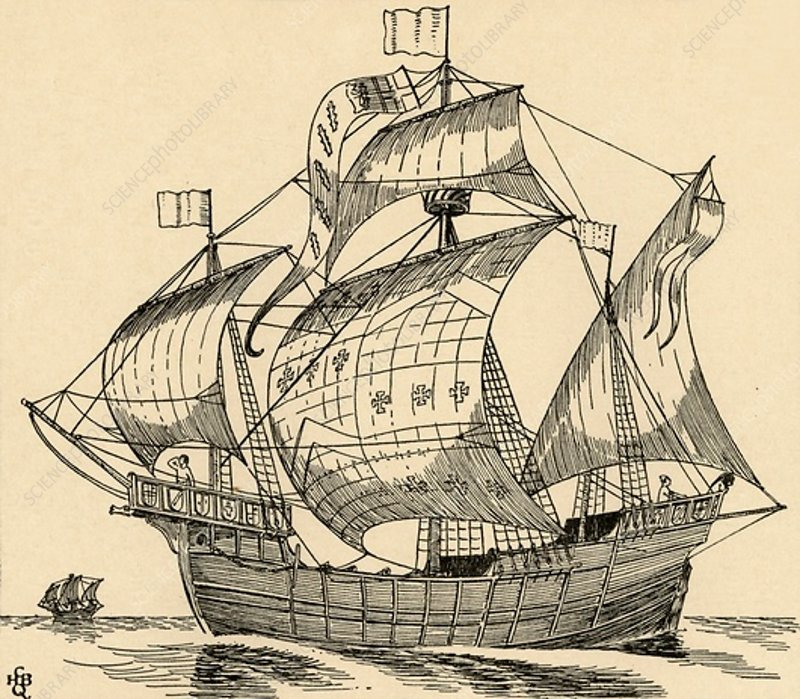 A Ship of the time of Christopher Columbus'