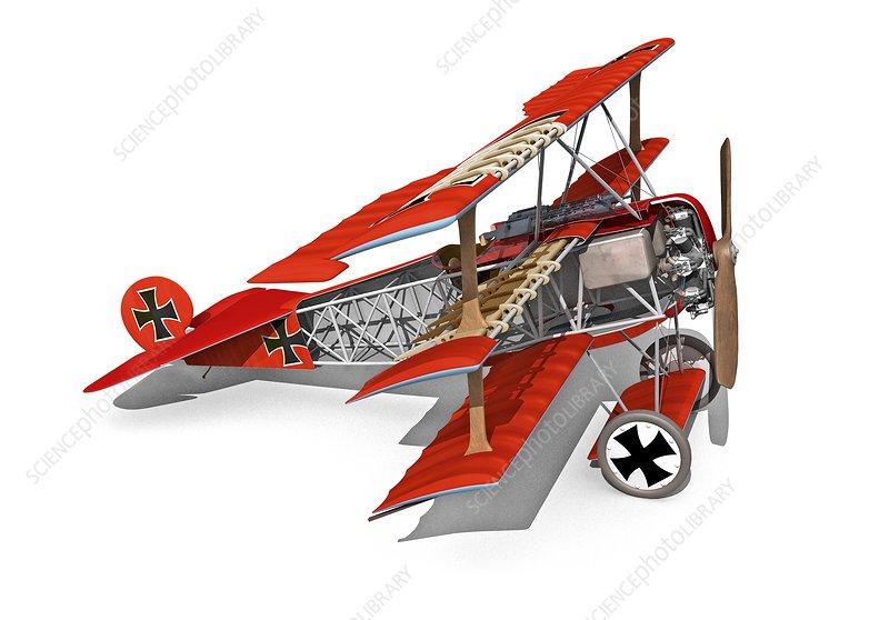 Aeroplane of Baron von Richthofen, illustration