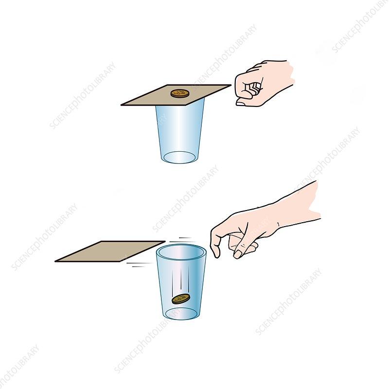 Inertia magic trick, illustration
