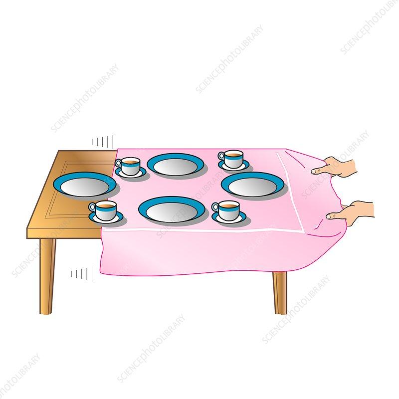 Tablecloth trick, illustration