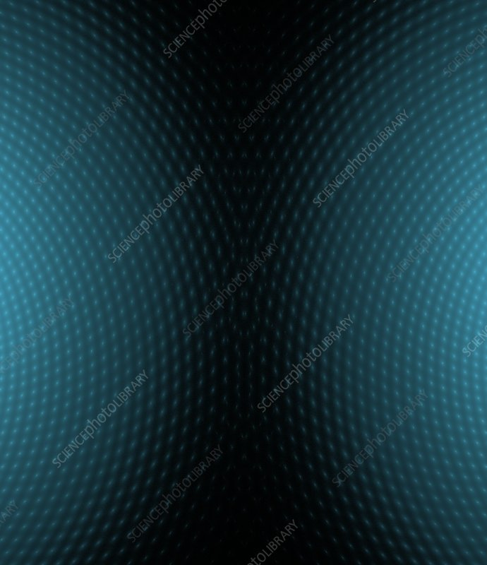 Spherical dot array