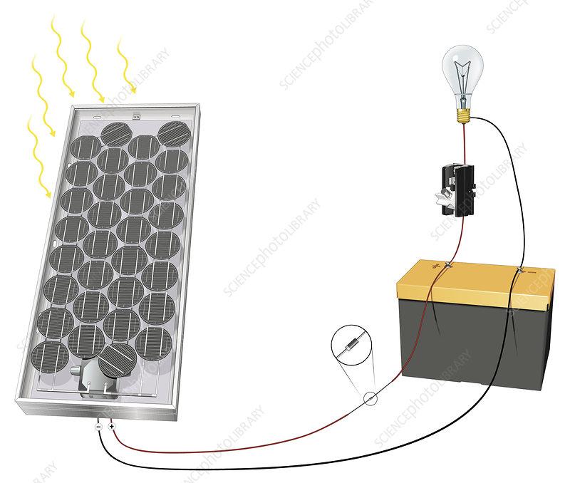 Solar cell system