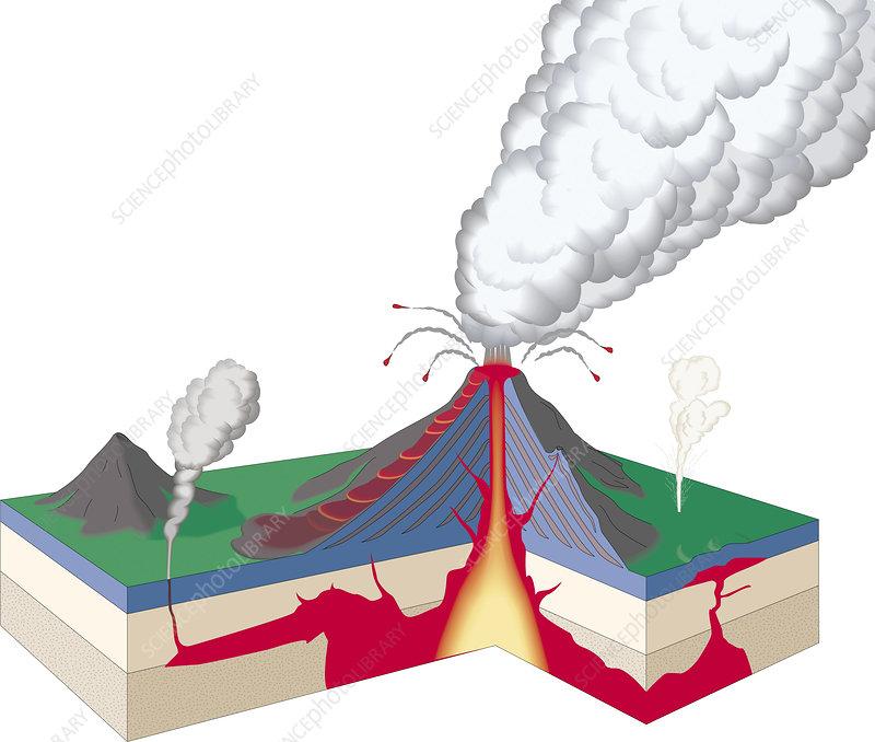 Volcano, Illustration