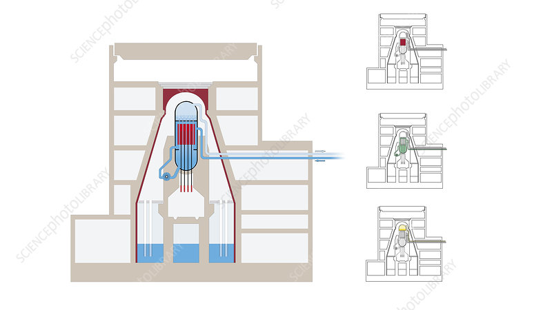 Boiling water reactor, Illustration