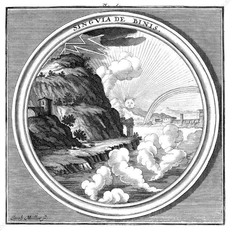 Meteorologia, Natural Phenomena, 1709