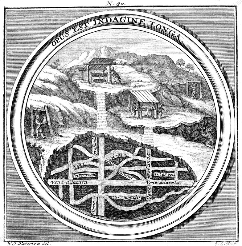 Meteorologia, Underwater Currents and Mining, 1709