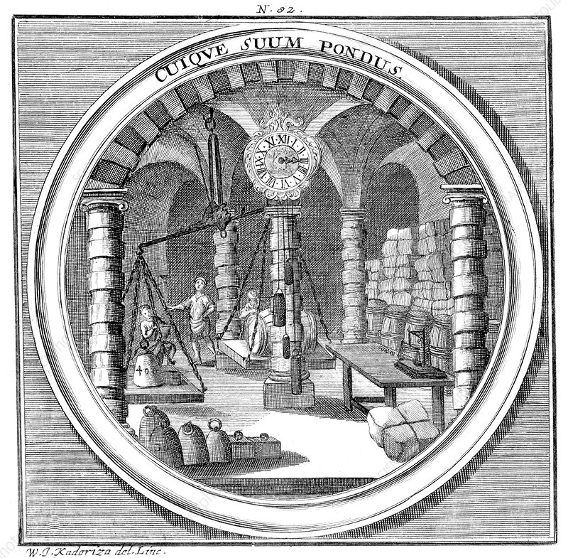 Meteorologia, Weights and Measures, 1709