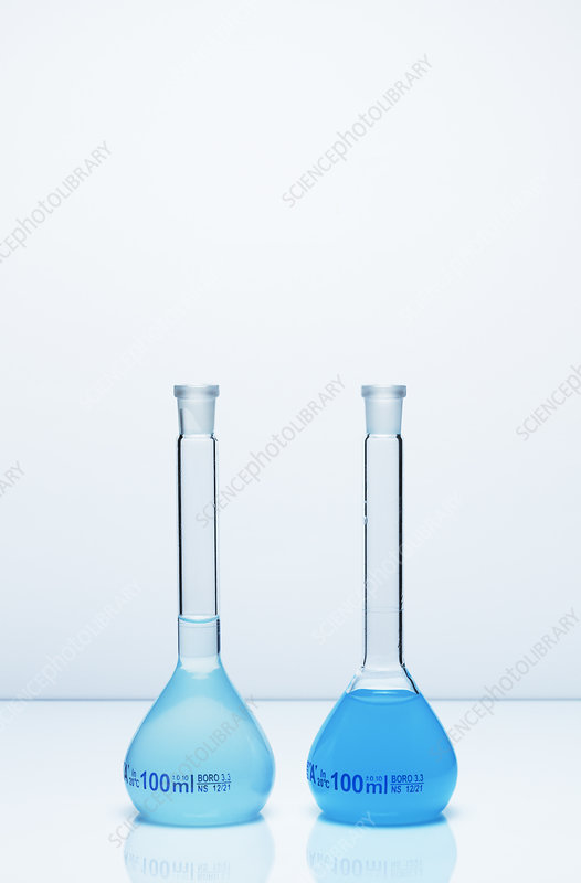 Preparation of a diluted solution, 5 of 5