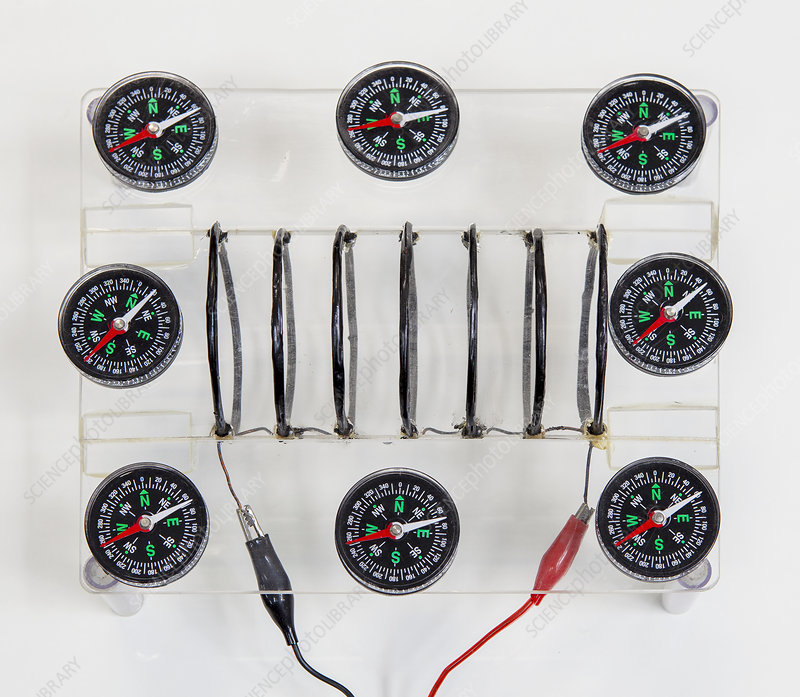 Electromagnet and Compasses,1 of 2