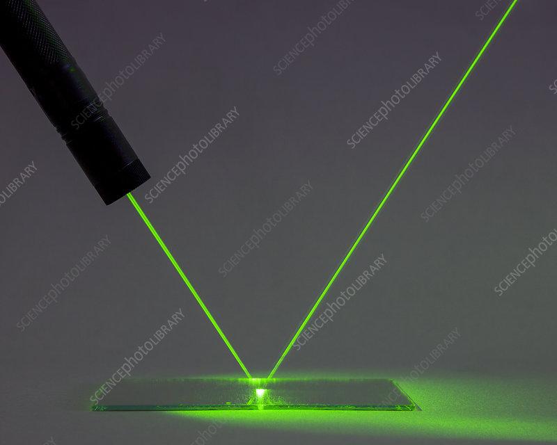 Laser Pointer Beam Reflection