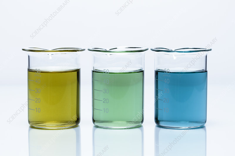 Salt solutions with universal indicator