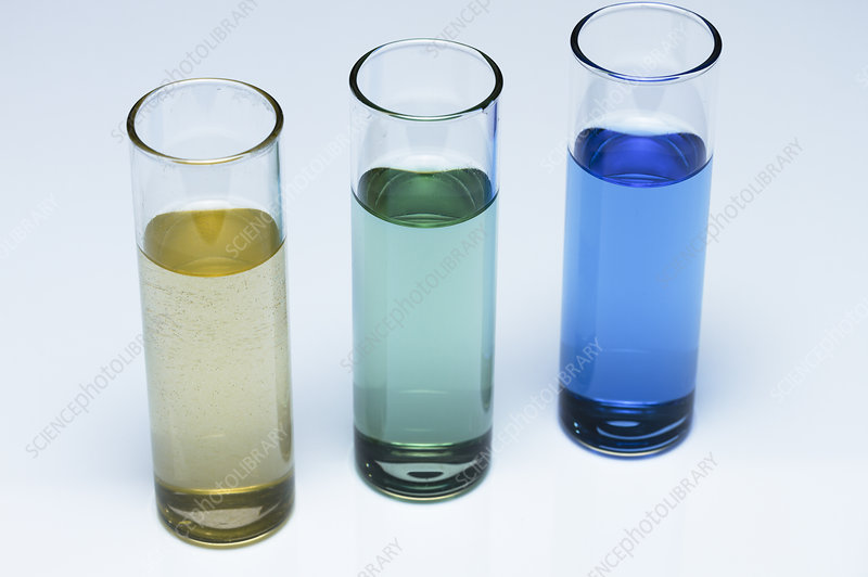 Salt solutions with pH indicator