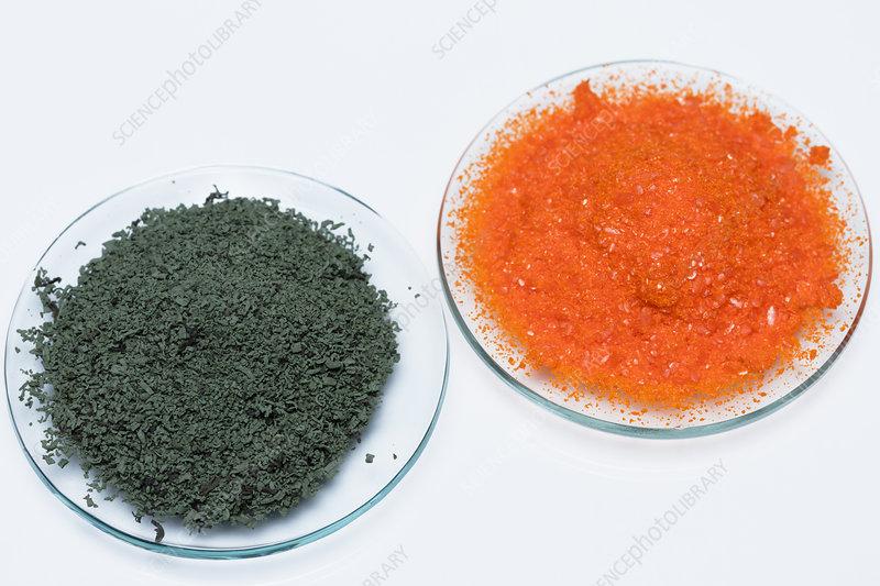 Chromium oxidation states