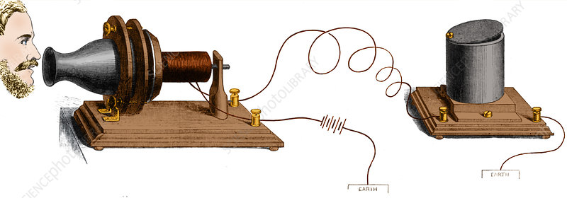 Bell's Telephone Transmitter and Receiver, 1876