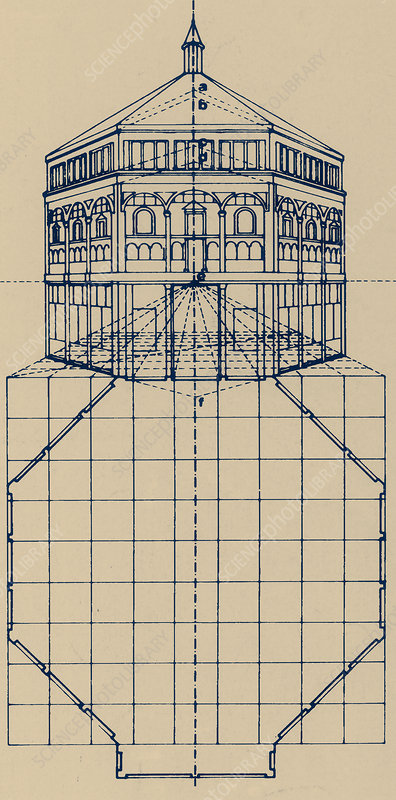 Centralized Perspective, Florence Baptistery