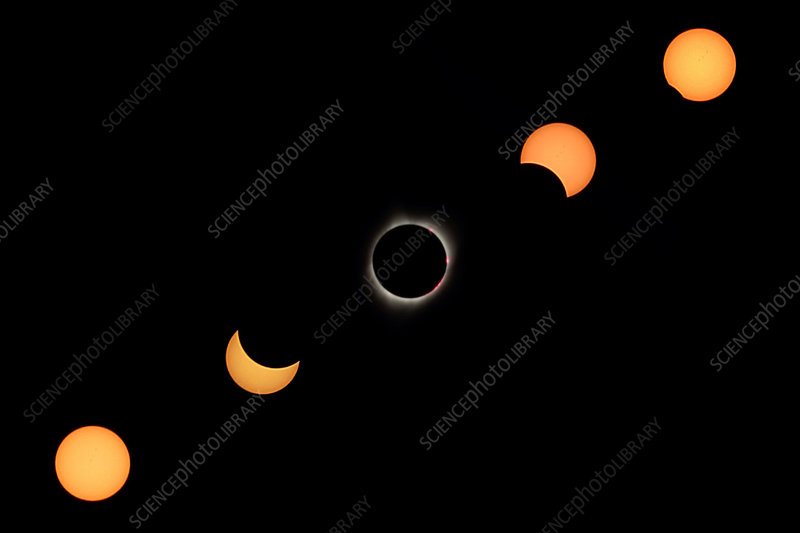 Total solar eclipse sequence, August 21, 2017