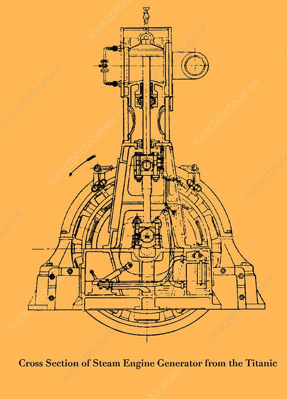 Steam Engine Diagram, Titanic, 1911