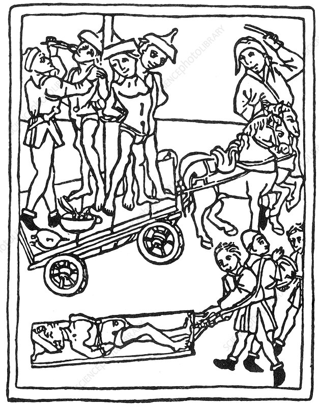 Spanish Inquisition, Torturing of Jews