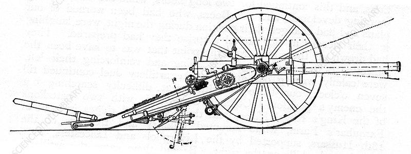 Creusot quick-firing field gun, Boer armoury, c1900