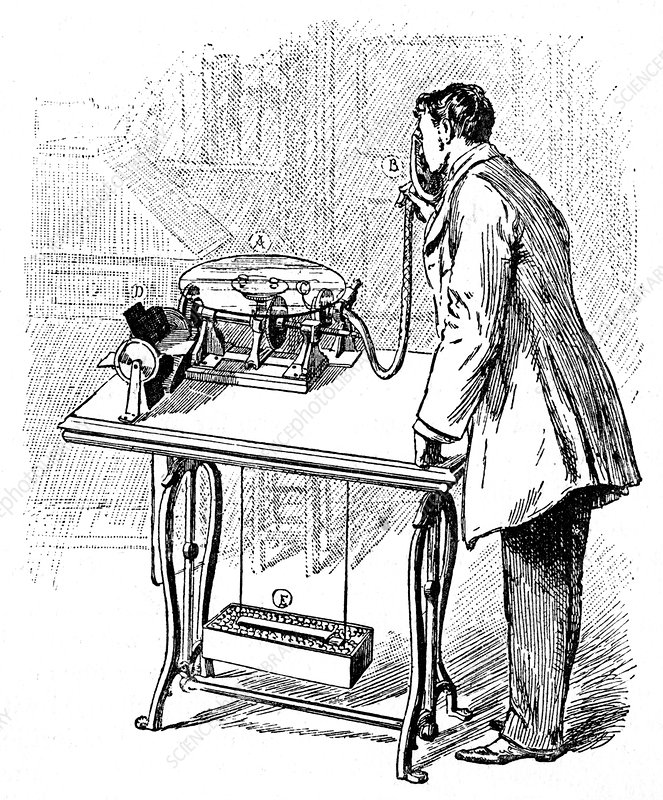 Making recordings on Emile Berliner's Gramophone, c1887